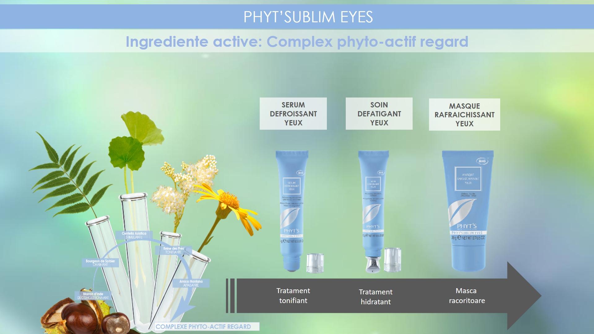 Phyt's Sublime Eyes – cosmetice bio pentru tineretea ochilor tai